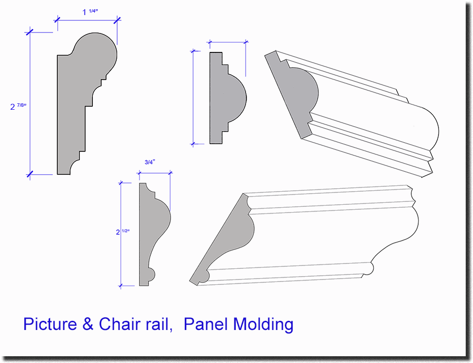 Picture & Chair rails